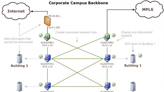 savision live maps network example