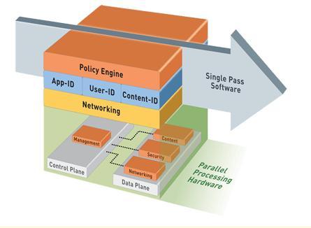 palo alto single pass software